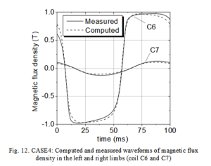 Validation of Magnetic Field Analysis with Vector Hysteresis - 验证与矢量磁滞的磁场分析