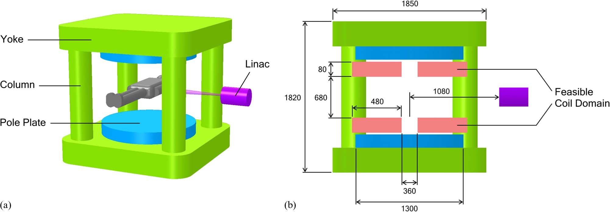 Design and Optimization of Superconducting MRI Magnet Systems With Magnetic Materials