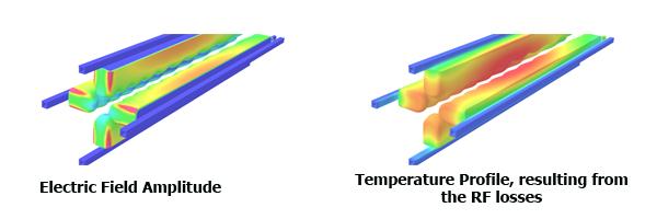 图2电场幅度和温度曲线