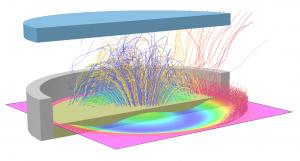 凹槽和电子轨道